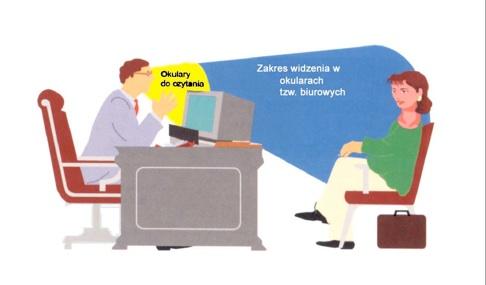 biurowe-Sola